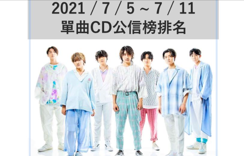 【公信榜】7ORDER主流出道單曲首週登場奪冠!【2021/7/5~7/11】