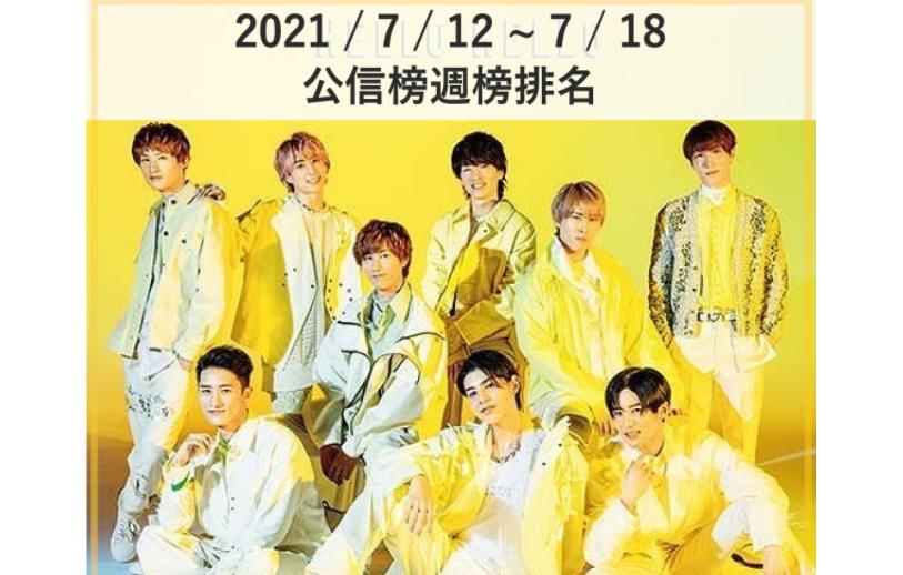 【公信榜】Snow Man首週穩奪冠軍 再次更新自身紀錄!【2021/7/12~7/18】