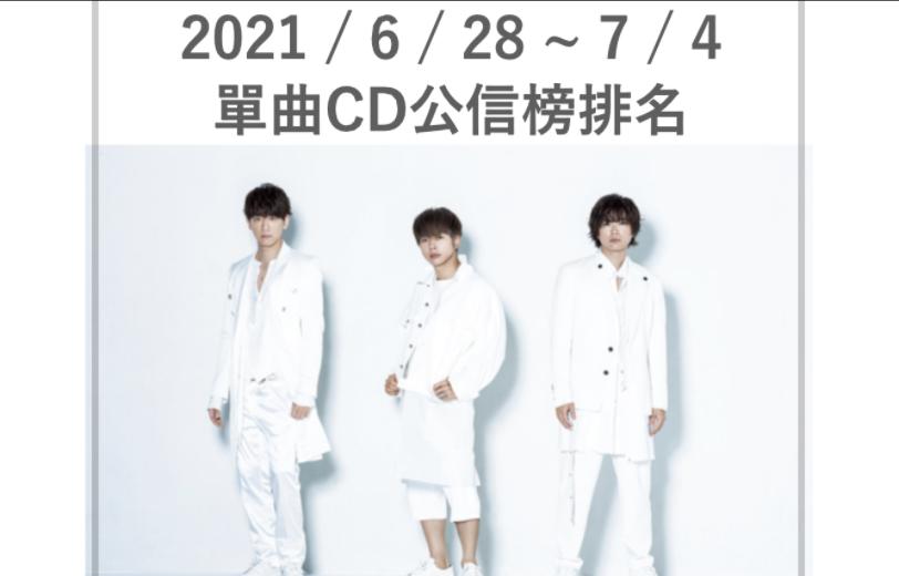 【公信榜】NEWS新單曲「BURN」穩奪冠軍!【2021/6/28~7/4】
