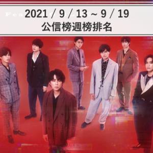 【公信榜】Kis-My-Ft2穩奪冠軍 更新自身紀錄【2021/9/13~9/19】