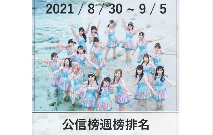 【公信榜】SKE48首週登場穩奪冠軍!【2021/8/30~9/5】