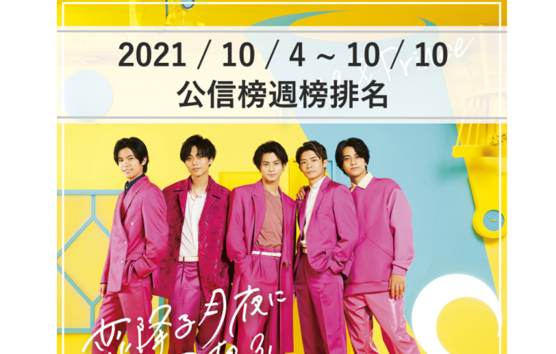 【公信榜】King & Prince 首週登場穩奪冠軍!【2021/10/4~10/10】